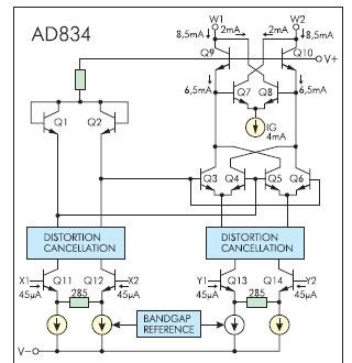 Функциональная схема AD834