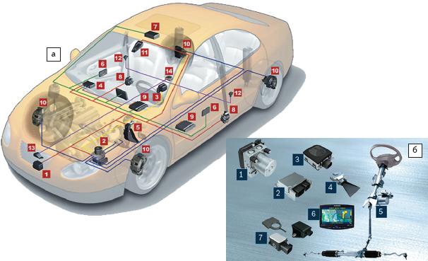 Рис. 10. Концепция интеграции активных и пассивных систем в единую сеть с сетевой структурой и связями датчиков