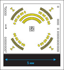 Считывающая матрица энкодера DKS40