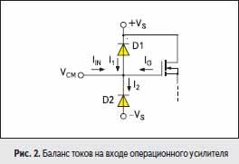 Баланс токов на входе операционного усилителя