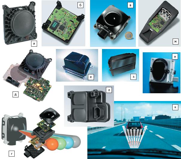 Рис. 2. Автомобильные датчики расстояний — радары диапазона более 100 м для ACC и лидары