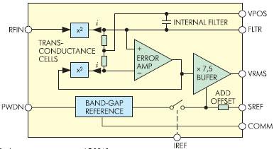 Функциональная схема AD8361