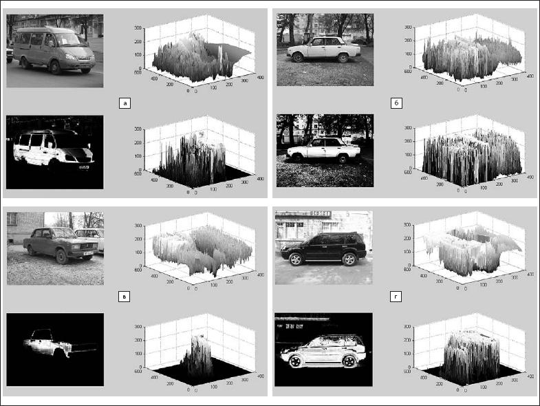 Примеры цифровой спектральной селекции автомобилей