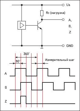 Интерфейс с открытым коллектором (5 В иди 24 В)
