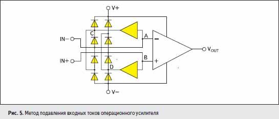 Метод подавления входных токов операционного усилителя