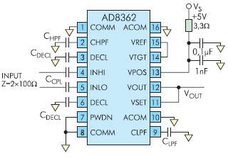 Схема включения AD8362 для измерения переменного напряжения