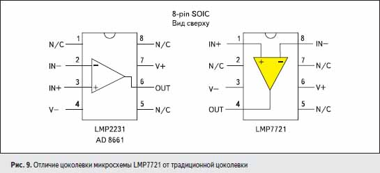 Отличие цоколевки микросхемы LMP7721 от традиционной цоколевки