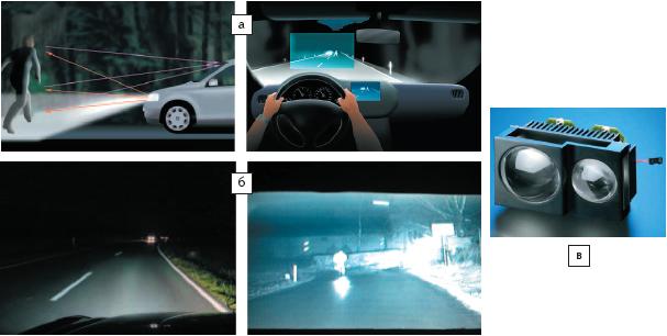 Рис. 9. Системы ночного зрения