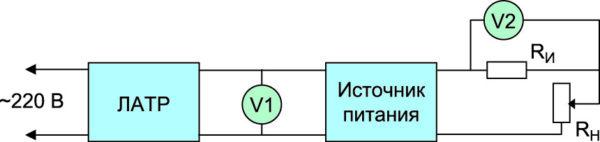 Структурная схема определения параметров источника питания