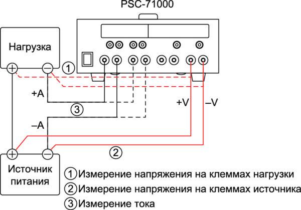 Схема включения PCS 71000 при тестировании источника питания