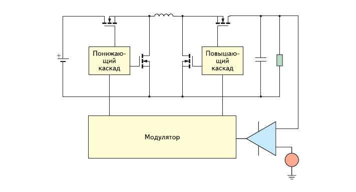 Рис. 4. Упрощенная схема повышающе-понижающего преобразователя с одной индуктивностью