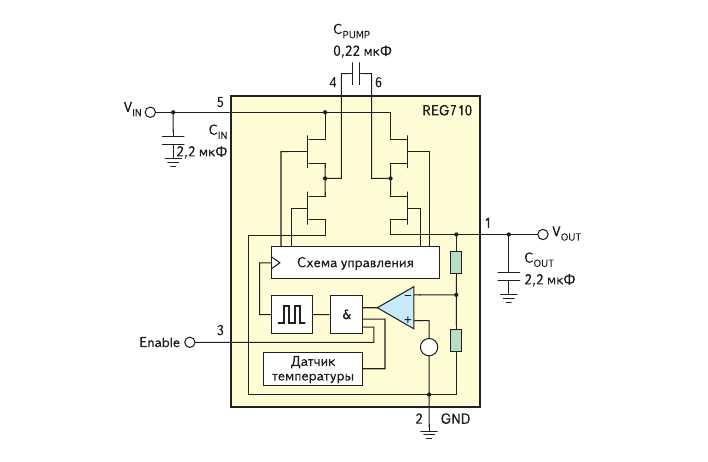 Рис. 6. Упрощенная блок-схема и схема включения микросхем семейств REG710 и REG711