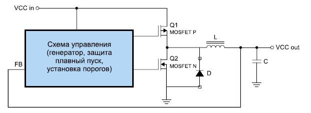Структура понижающего DC/DC-конвертера с синхронным выпрямлением