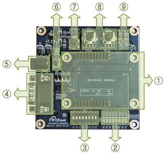 Wiz220IO Base Board