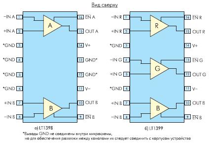 Расположение выводов микросхем LT1398 и LT1399