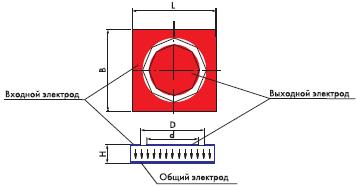 Рис. 1. б) Пьезотрансформатор с продольно-поперечной поляризацией (стрелками указано направление поляризации)