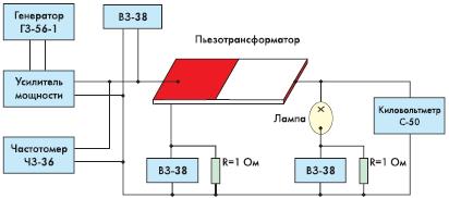 Рис. 2. Принципиальная схема измерений параметров ЗУ на основе пьезотрансформаторов, а также газоразрядных ламп