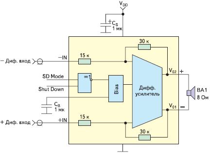 Рис. 3. Типовая схема включения ИМС LM4895