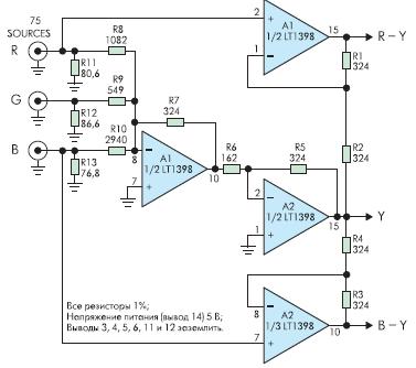 Принципиальная схема активной матрицы для преобразования RGBсигналов в яркостной и цветоразностные сигналы