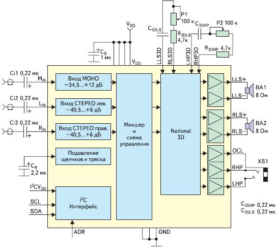 Рис. 4. Структурная схема ИМС LM4884