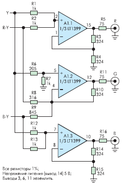 Рис. 4. Принципиальная схема активной матрицы для преобразования яркостного и цветоразностных сигналов в сигналы RGB