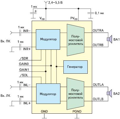 Рис. 5. Структурная схема ИМС LM4674