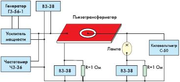 Рис. 6. Принципиальная схема измерений параметров ЭПРА на основе пьезотрансформаторов с лампой Т-5