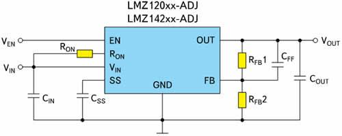 Функциональная схема источника питания на базе микросхемы LMZ120xx-ADJ или LMZ142xx-ADJ