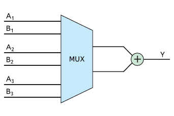 Рис. 5. Схема после оптимизации