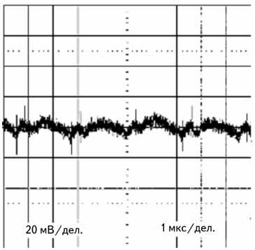 Пульсации напряжения на выходе модуля питания LMZ14203 при входном напряжении 24 В, выходном напряжении 3,3 В и токе нагрузки 3 А