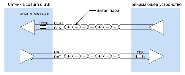 Схема соединения SSI для EcoTurn