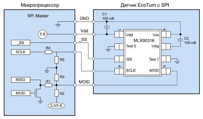 Схема соединения SPI для EcoTurn