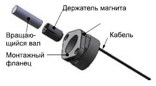 Схема сборки энкодера KIT-версии