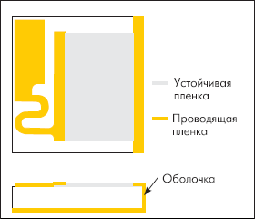 Топология 60-ваттного терминатора