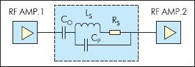 Конденсатор связи (разделительный конденсатор) в ВЧ-тракте