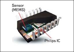 Модуль датчика TPMS