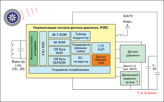 Схема включения PCH7970