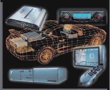 Рис. 4. Транспорт — интенсивно развивающаяся область применения FRAM