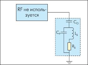 Применение конденсатора в качестве шунтирующего элемента