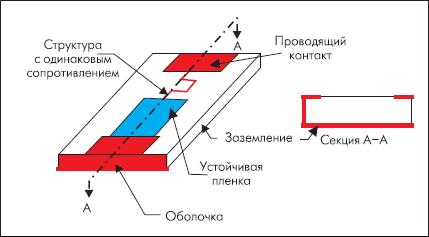 Конструкция типового чип-терминатора