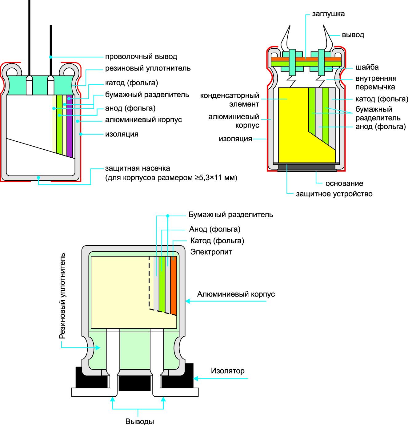Варианты исполнения алюминиевых электролитических конденсаторов