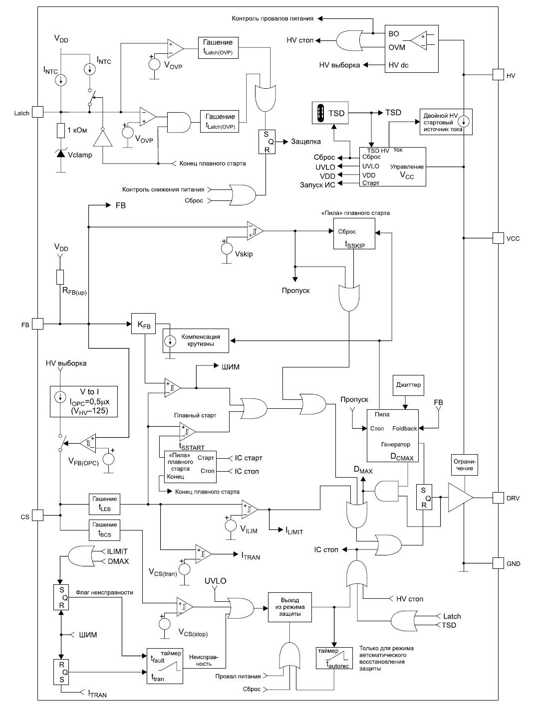 Упрощенная блок-схема контроллера