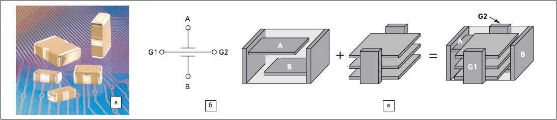 Рис. 3. а) Внешний вид фильтрующего конденсатора X2Y; б) электрическая схема; в) конструкция конденсатора X2Y