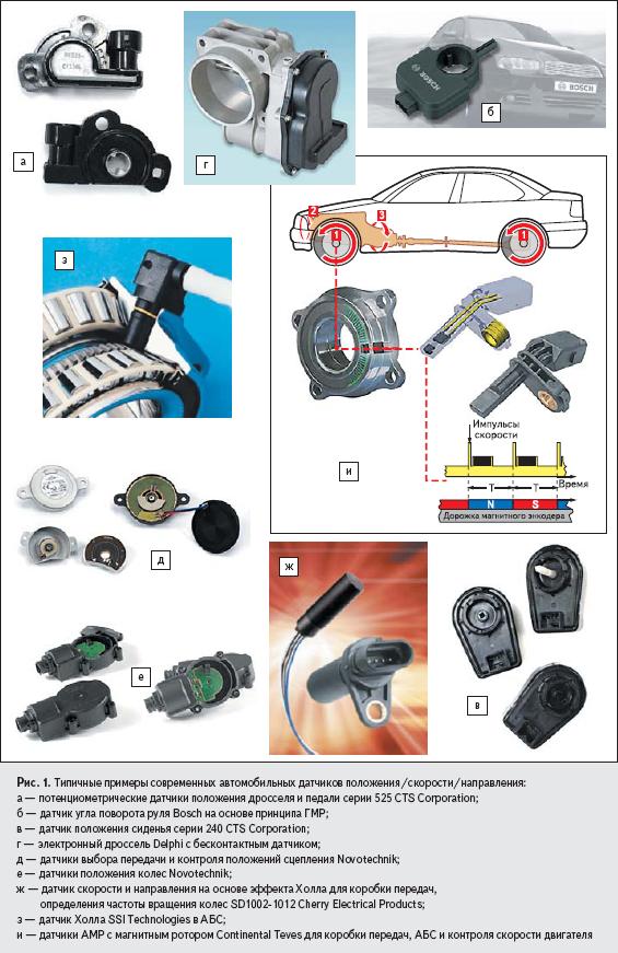 Типичные примеры современных автомобильных датчиков положения/скорости/направления
