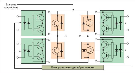 Блок-схема дефибриллятора с использованием оптической развязки для изоляции высоковольтного импульсного каскада от низковольтной управляющей схемы