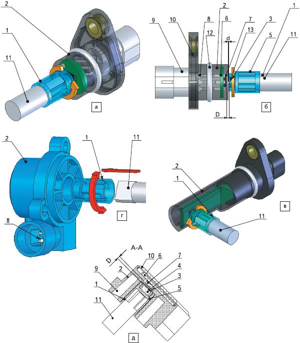Рис. 94. Бесконтактные программируемые датчики абсолютного углового положения с отсутствием физического контактирования между ротором и статором