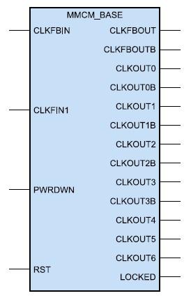 Образ модуля управления синхронизацией, формируемого с помощью шаблона Base Mixed Mode Clock Manager