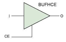 Образ буферного элемента, формируемого с помощью шаблона HROW Clock Buffer