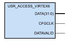 Образ компонента, формируемого с помощью шаблона Configuration Data Access