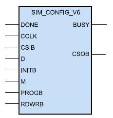Образ компонента, формируемого с помощью шаблона SelectMap Configuration Simulation Model